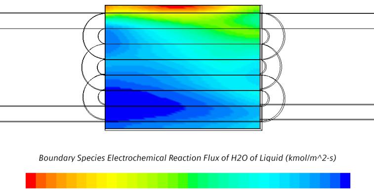 Wasserbildung an der Kathode einer PEM-Brennstoffzelle