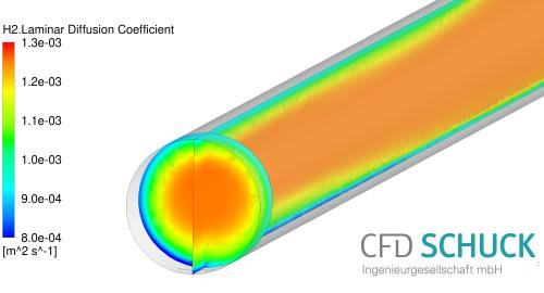 Veränderung des Diffusionskoeffizienten in einem Drehrohrofen durch die Einströmung kühlen Gases
